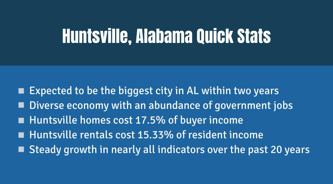 Huntsville Alabama Quick Stats