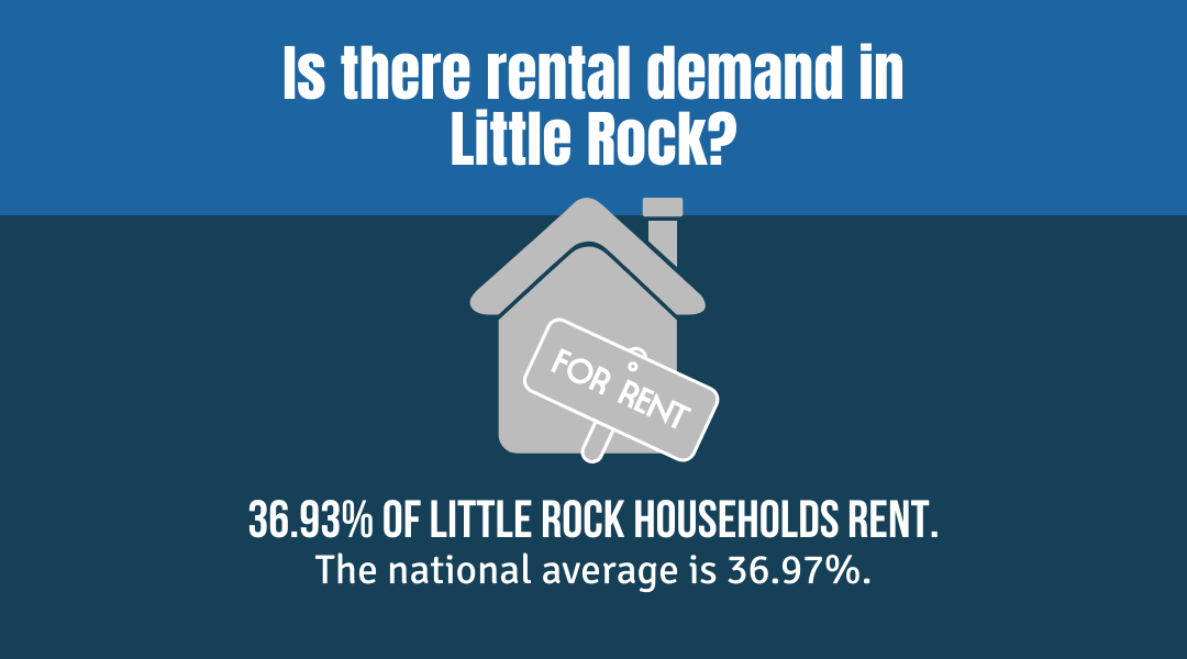 Is There Rental Demand in Little Rock