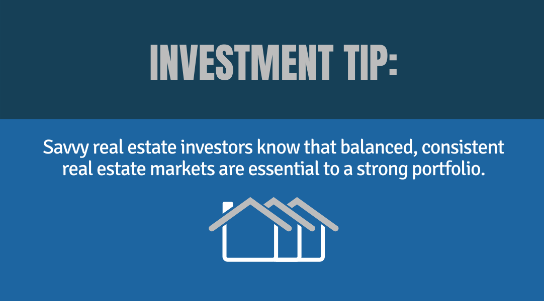 Investment Tip - Savvy real estate investors know that balanced, consistent real estate markets are essential to a strong portfolio