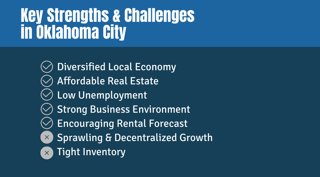 Key Strengths and Challenges in Oklahoma City