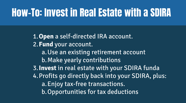 How-To - Invest in Real Estate with a SDIRA