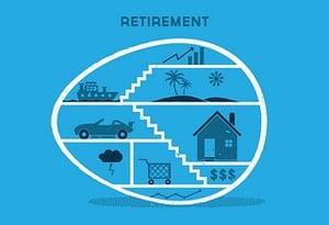 realestateinvestment-retirement